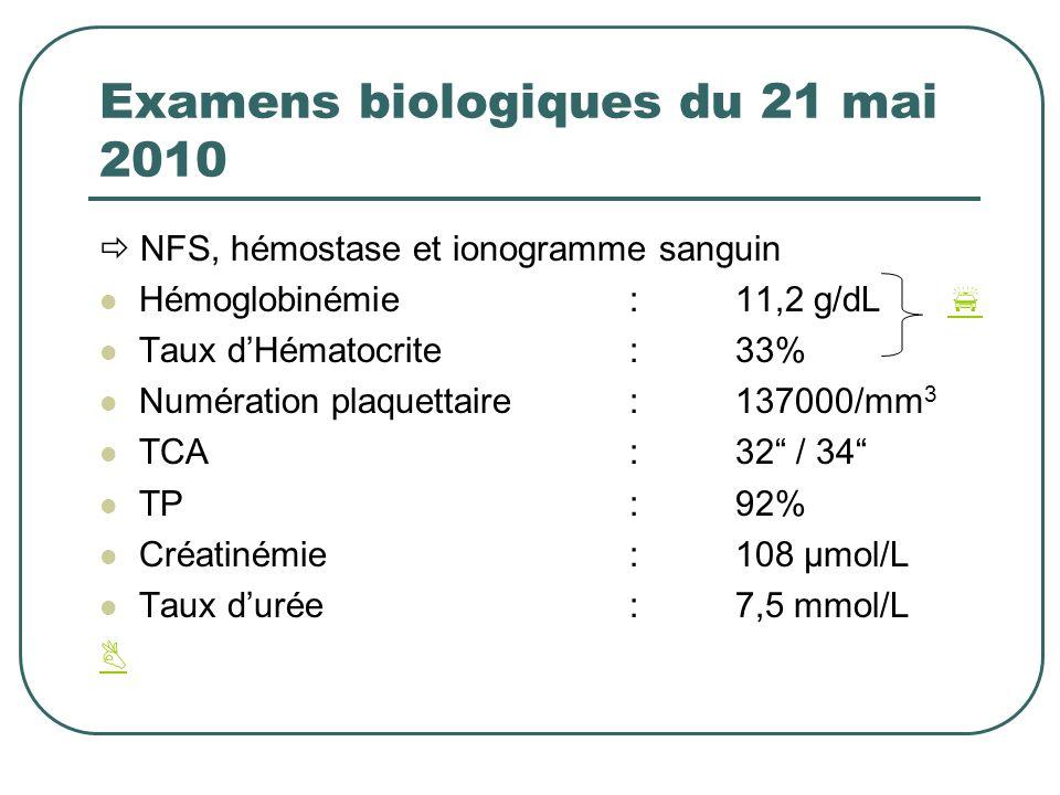 Examens biologiques du 21 mai 2010 NFS, hémostase et ionogramme sanguin Hémoglobinémie:11,2 g/dL Taux dHématocrite:33% Numération plaquettaire:137000/