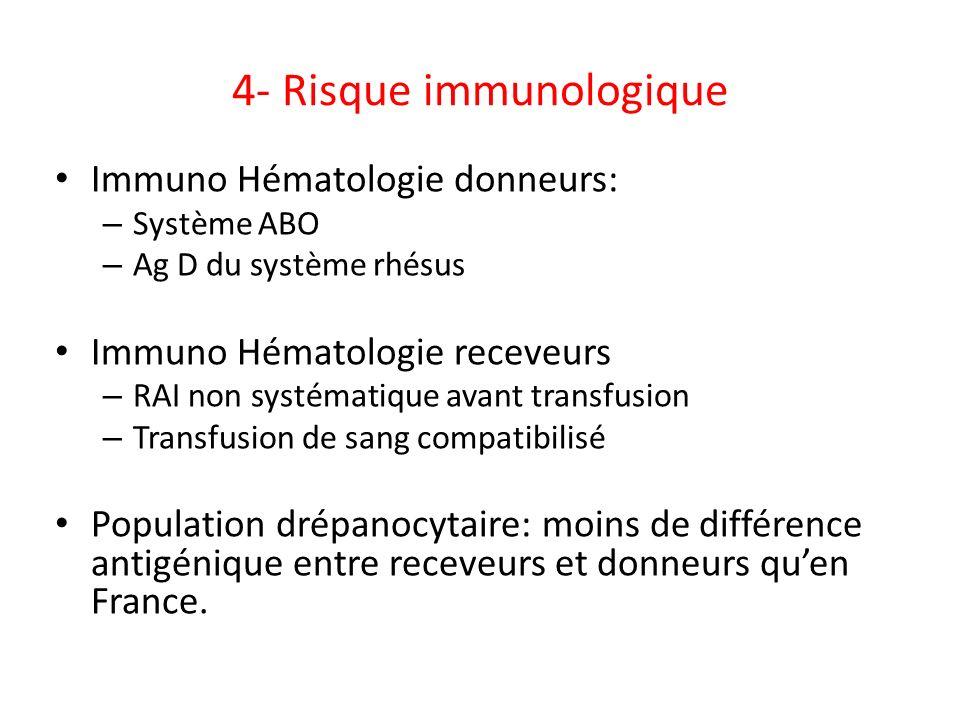 4- Risque immunologique Immuno Hématologie donneurs: – Système ABO – Ag D du système rhésus Immuno Hématologie receveurs – RAI non systématique avant