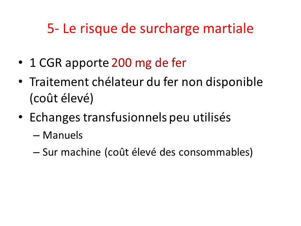 5- Le risque de surcharge martiale 1 CGR apporte 200 mg de fer Traitement chélateur du fer non disponible (coût élevé) Echanges transfusionnels peu ut