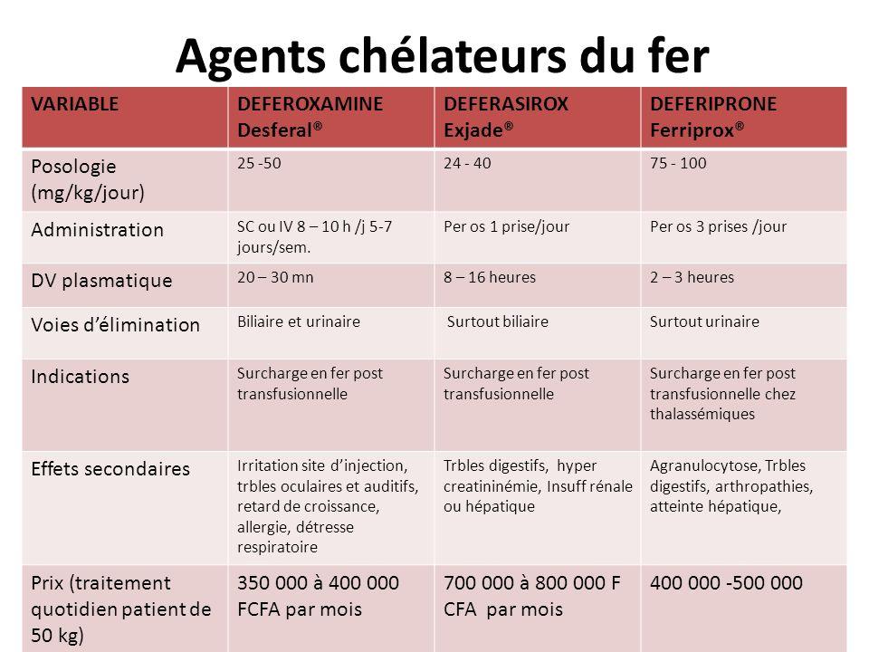 Agents chélateurs du fer VARIABLEDEFEROXAMINE Desferal® DEFERASIROX Exjade® DEFERIPRONE Ferriprox® Posologie (mg/kg/jour) 25 -5024 - 4075 - 100 Admini