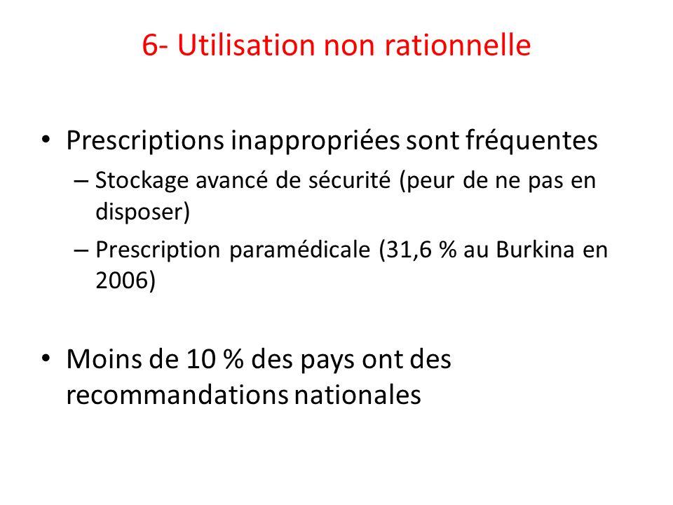 6- Utilisation non rationnelle Prescriptions inappropriées sont fréquentes – Stockage avancé de sécurité (peur de ne pas en disposer) – Prescription p