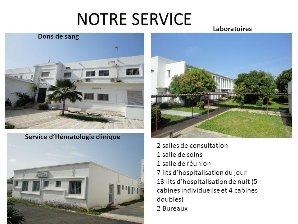 NOTRE SERVICE Dons de sang Laboratoires Service dHématologie clinique 2 salles de consultation 1 salle de soins 1 salle de réunion 7 lits dhospitalisa