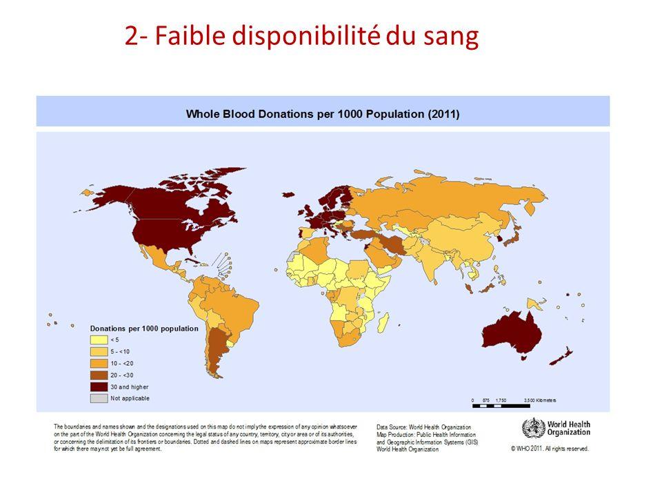 Risque immunologique (RAI positive chez les drépanocytaires) Notre série: 8, 3 % Norol F (France, 1994) 30,6% PSL RH-K compatible: 8,2 % Aygun (USA, 2002): 29 % (enfants) 47 % (adultes) Murao (Brésil, 2005): 9,9 %