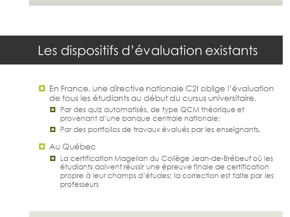 Les dispositifs dévaluation existants En France, une directive nationale C2I oblige lévaluation de tous les étudiants au début du cursus universitaire