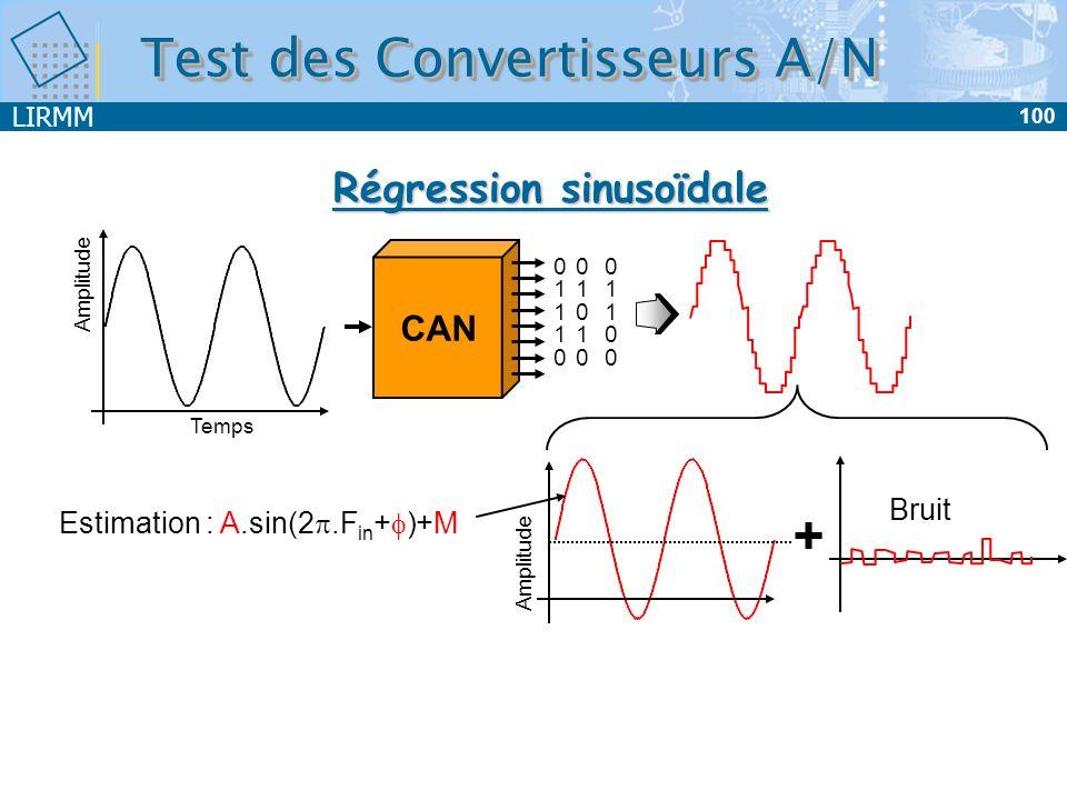 LIRMM 101 Principe : Signal dentrée sinusoïdal (1.sin( Fin+ Estimer le signal sinusoïdal de la forme (A.sin( Fin+ vu à travers le convertisseur Les paramètres M, A donnent respectivement la valeur du gain et de loffset du CAN sous test Régression sinusoïdale Test des Convertisseurs A/N Précision Complexité Temps de calcul Peu utilisé