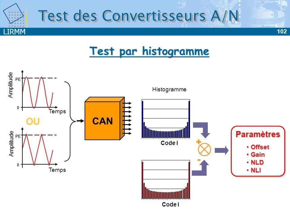 LIRMM 103 Test des Convertisseurs A/N Test par histogramme Temps Entrée analogique Code de sortie Histogramme PE H(i) 100 011 010 111 000 110 101 001 H(i)= nbr dapparition du code i nbr total déchantillons