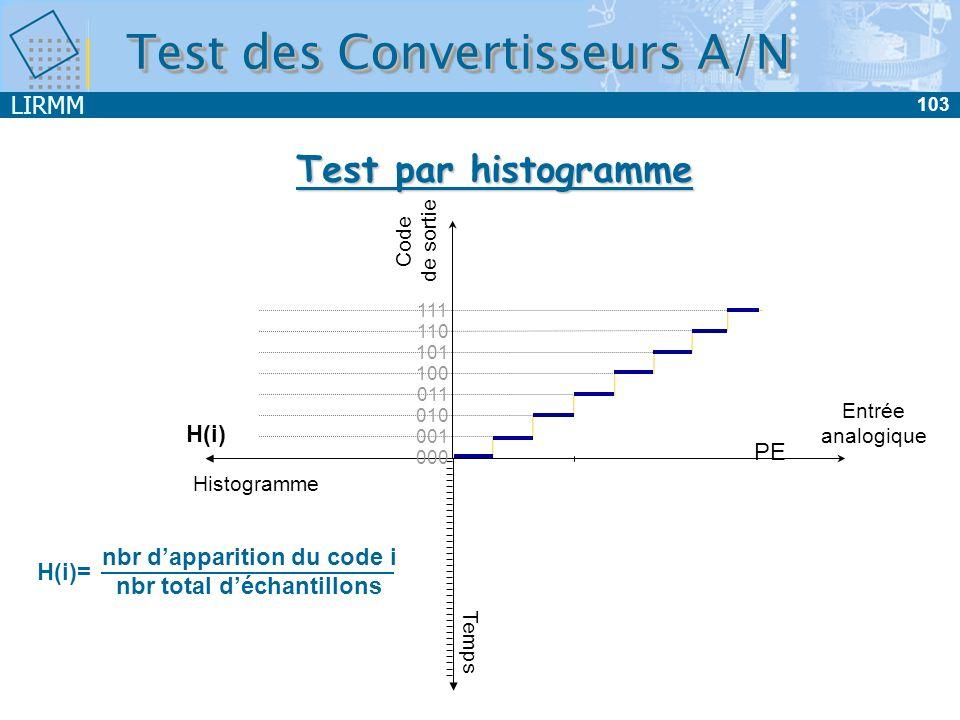 LIRMM 104 Test des Convertisseurs A/N Test par histogramme Temps Entrée analogique Code de sortie Histogramme PE H(i) 100 011 010 111 000 110 101 001 H(i)= nbr dapparition du code i nbr total déchantillons