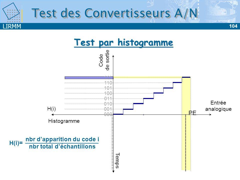 LIRMM 104 Test des Convertisseurs A/N Test par histogramme Temps Entrée analogique Code de sortie Histogramme PE H(i) 100 011 010 111 000 110 101 001