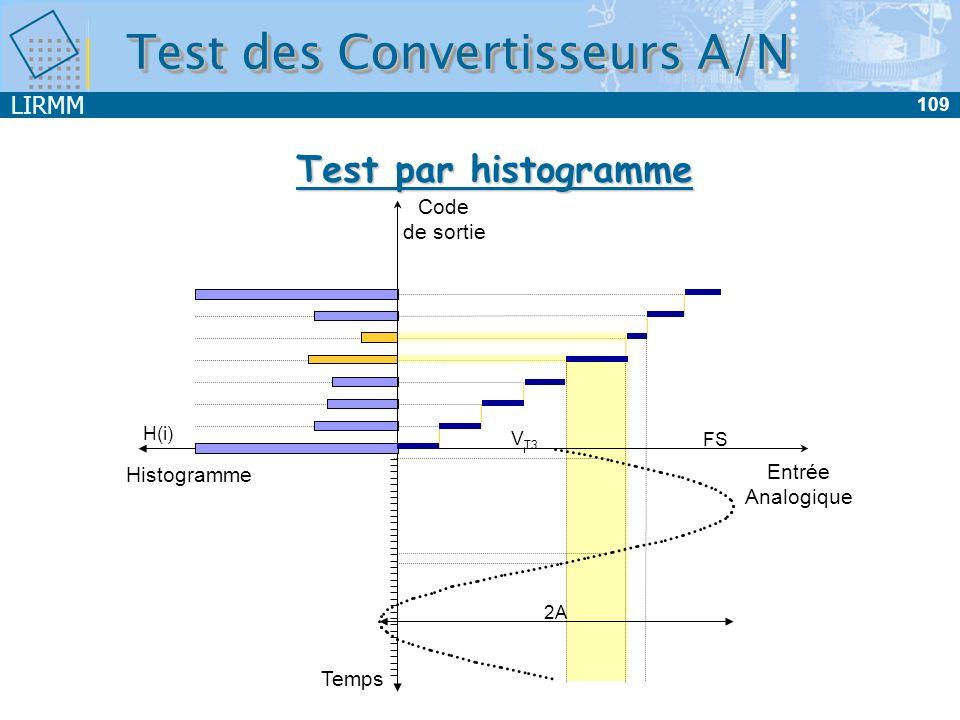 LIRMM 109 Test des Convertisseurs A/N Test par histogramme Temps Entrée Analogique Code de sortie Histogramme V T3 FS 2A H(i)