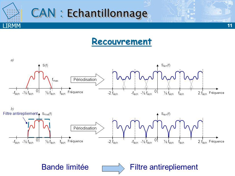 LIRMM 12 TF TF -1 TF TF -1 Troncature sur une période Restitution du signal continu Temps T éch =1/f éch s éch (k.T éch ) Temps s(t) Fréquence f éch -f éch 0 S éch (f) ½.f éch -½.f éch S(f) Fréquence ½.f éch -½.f éch Fréquence CAN : Echantillonnage TF TF -1 Discrétisation fréquentielle Périodisation temporelle Temps s P (t) T 0 =1/ f S P (f) f ½.f éch -½.f éch Echantillonnage fréquentielPériodisation temporelle