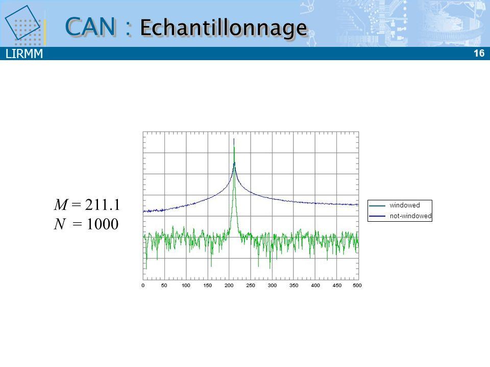 LIRMM 17 CAN : Introduction Signal période Tin Echantillonnage M périodes Ns nombre déchantillons Période Ts Echantillonnage Cohérent ( en single-tone ) a) b) Temps Amplitude T éch TeTe T acquisition Temps Amplitude T éch TeTe T acquisition Ns.Ts=M.Tin & Ns et M nbres premiers