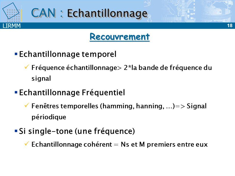 LIRMM 18 CAN : Echantillonnage Echantillonnage temporel Fréquence échantillonnage> 2*la bande de fréquence du signal Echantillonnage Fréquentiel Fenêt