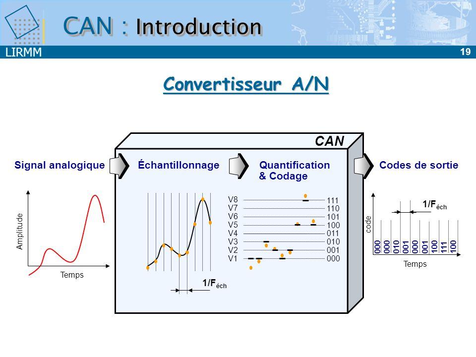 LIRMM 19 CAN : Introduction Convertisseur A/N Signal analogiqueCodes de sortie Temps Amplitude 000 010 001 000 001 100 111 100 Temps code CAN Échantil