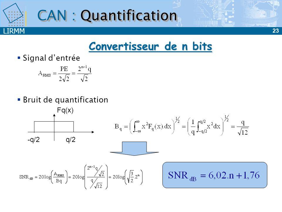 LIRMM 23 CAN : Quantification Signal dentrée Bruit de quantification -q/2q/2 Fq(x) Convertisseur de n bits