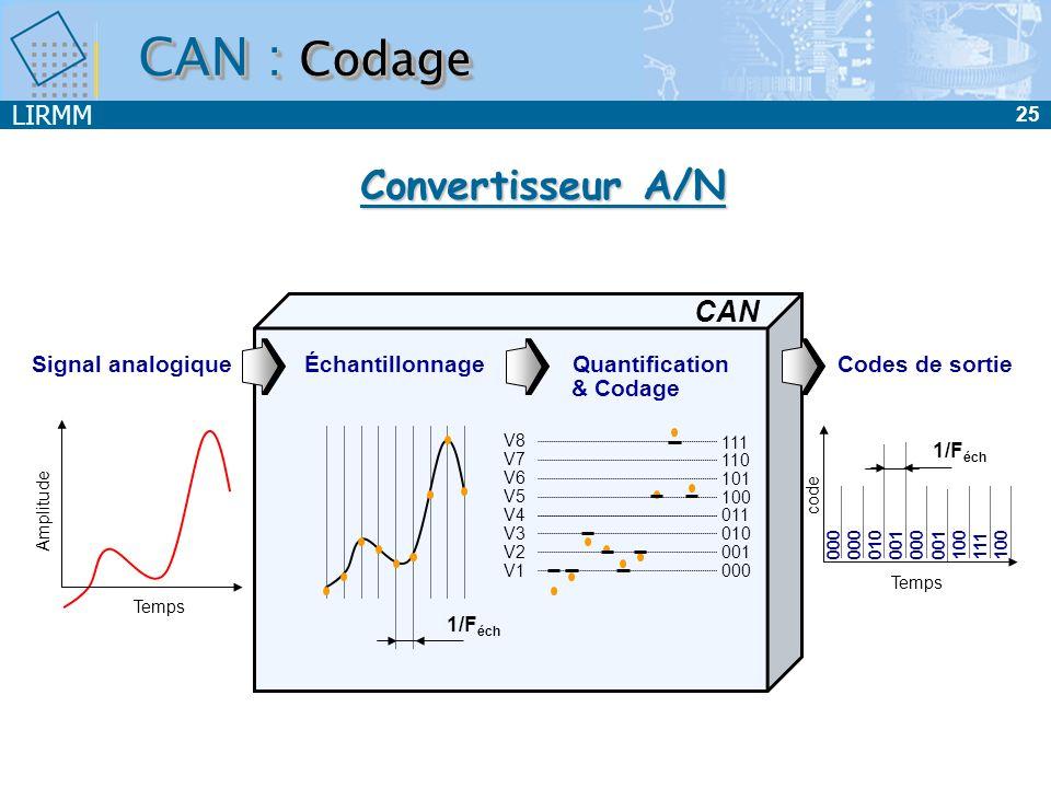 LIRMM 25 CAN : Codage Convertisseur A/N Signal analogiqueCodes de sortie Temps Amplitude 000 010 001 000 001 100 111 100 Temps code CAN Échantillonnag