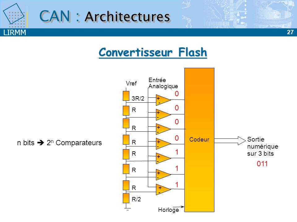 LIRMM 27 CAN : Architectures Entrée Analogique Vref 3R/2 R R R R R R/2 R + - + - + - + - + - + - + - Horloge Sortie numérique sur 3 bits Convertisseur