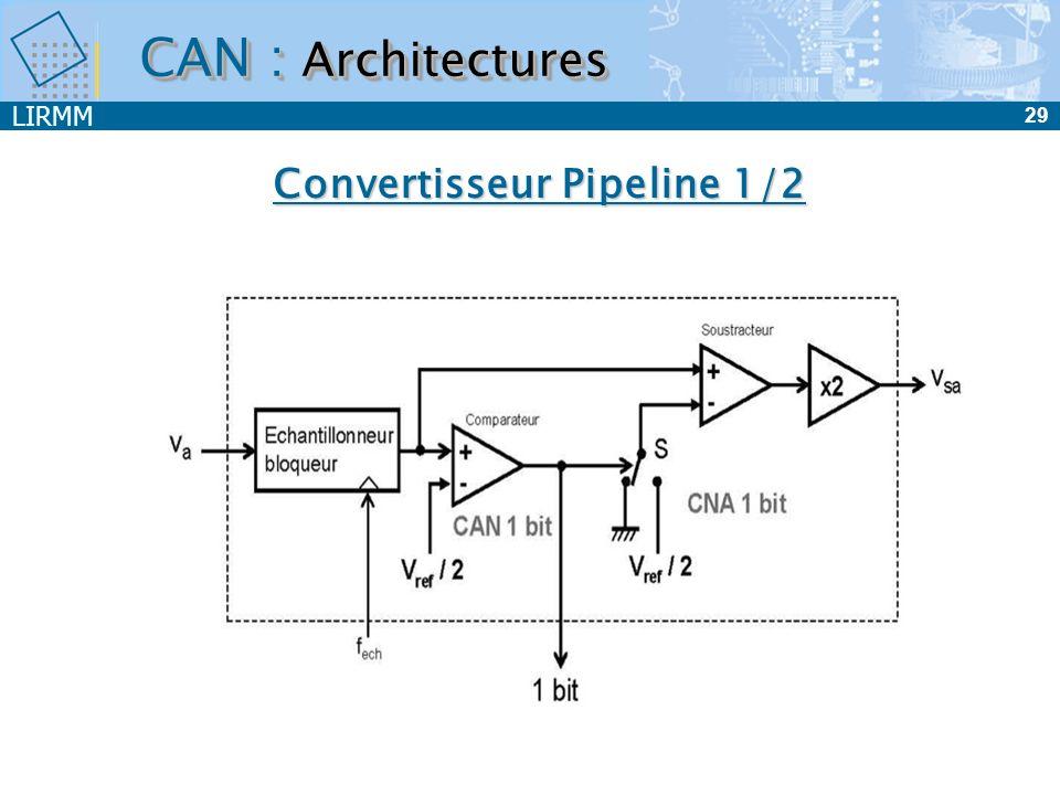 LIRMM 29 CAN : Architectures Convertisseur Pipeline 1/2