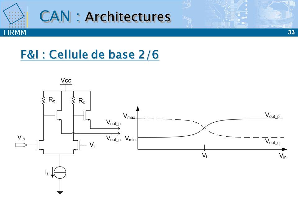 LIRMM 33 F&I : Cellule de base 2/6 CAN : Architectures
