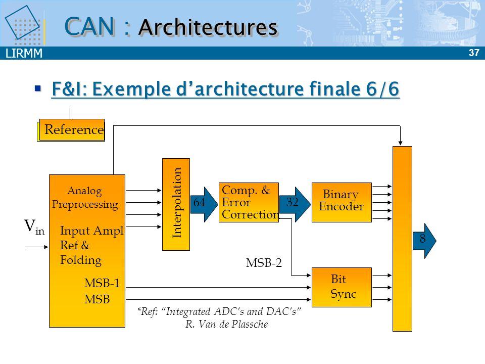 LIRMM 38 CAN : Architectures Entrée analogique Registre à approximations successives Convertisseur N/A Sortie numérique Tension d entrée V PE/ 2 PE/ 4 3PE/4 Horloge Convertisseur à approximations successives Temps 100000 110000 101000 101100 101010 101011 Nombre de Cycles = Nombre de bits