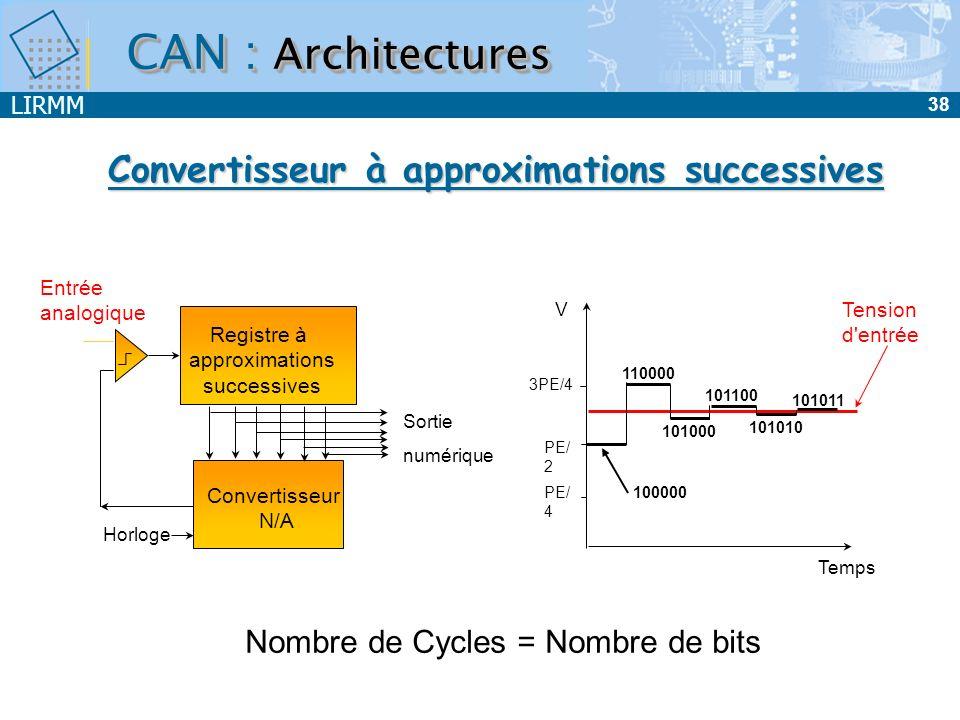 LIRMM 38 CAN : Architectures Entrée analogique Registre à approximations successives Convertisseur N/A Sortie numérique Tension d'entrée V PE/ 2 PE/ 4