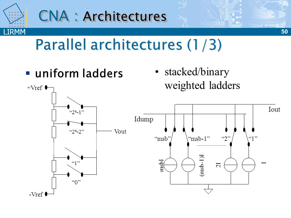 LIRMM 50 Parallel architectures (1/3) uniform ladders stacked/binary weighted ladders +Vref -Vref Vout 2 n -1 2 n -2 0 1 Idump Iout I 2I msbI (msb-1)I