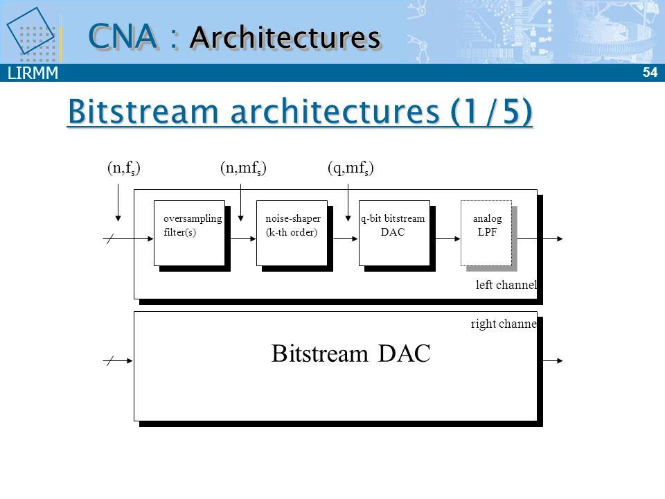 LIRMM 55 CNA : Architectures CNA - (2/5) Suréchantillonnage x 256 Interpolation et filtre passe bas Modulateur - CNA 1 bit Filtre analogique Passe bas (lissage) 44,1kHz 16 bits 11,2 MHz 16 bits 11,2 MHz 1 bits Sortie Analogique f éch 2.f éch 0 S éch (f) fin Fréquence 0 S éch (f) fin 8 f éch Fréquence 0 S éch (f) fin 8 f éch Fréquence 0 S éch (f) fin 8 f éch