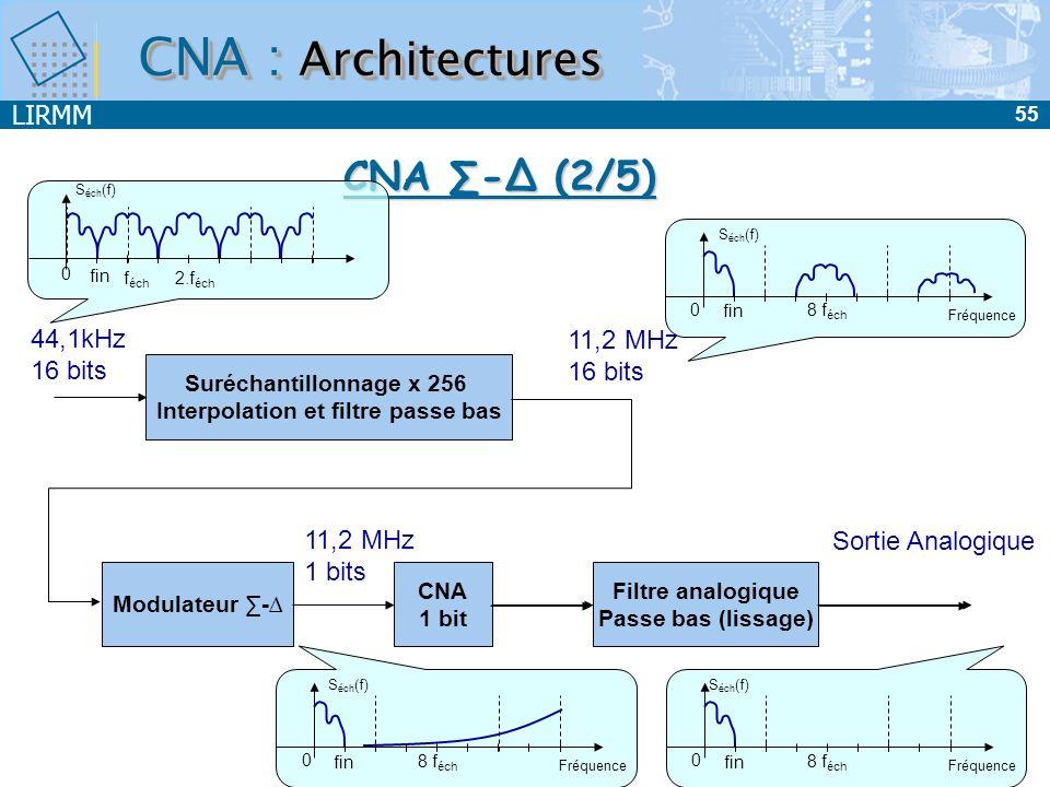 LIRMM 55 CNA : Architectures CNA - (2/5) Suréchantillonnage x 256 Interpolation et filtre passe bas Modulateur - CNA 1 bit Filtre analogique Passe bas