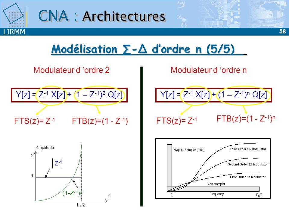 LIRMM 58 Y[z] = Z -1.X[z] + (1 – Z -1 ) 2.Q[z] FTS(z)= Z -1 FTB(z)=(1 - Z -1 ) Z -1 (1-Z -1 ) 2 1 2 f Amplitude F e /2 Modulateur d ordre 2Modulateur