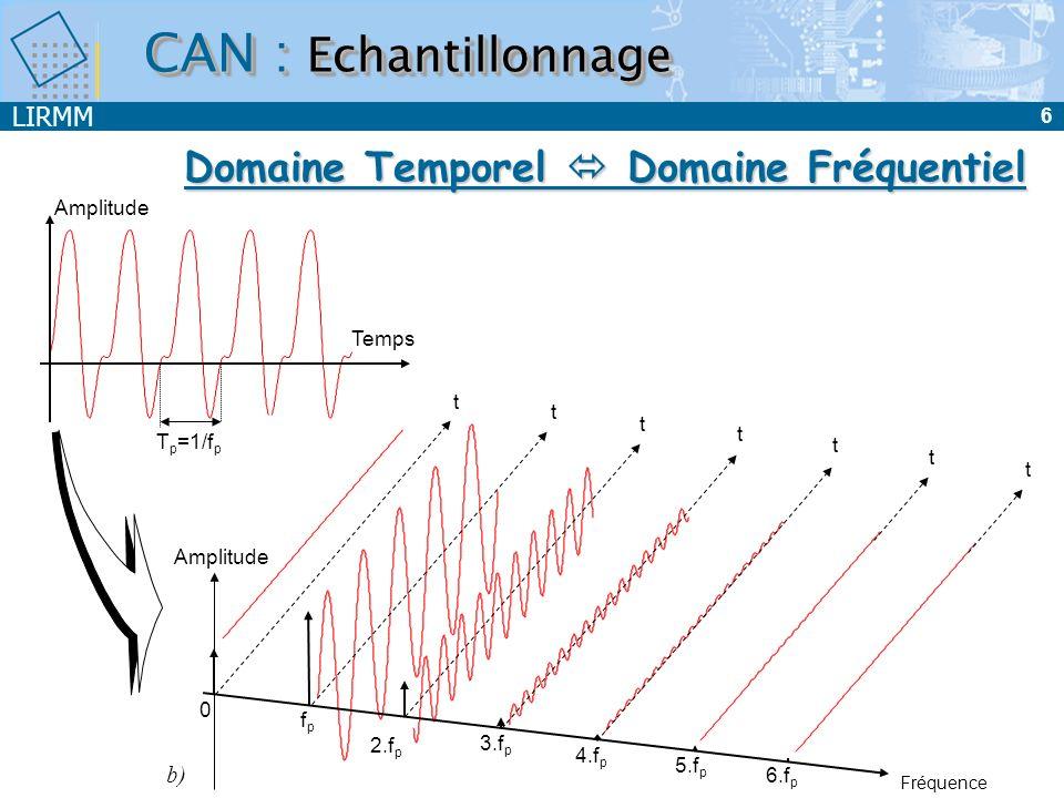 LIRMM 6 CAN : Echantillonnage Temps Amplitude T p =1/f p t t t t t t t Fréquence Amplitude 0 fpfp 2.f p 3.f p 4.f p 5.f p 6.f p b) Domaine Temporel Do
