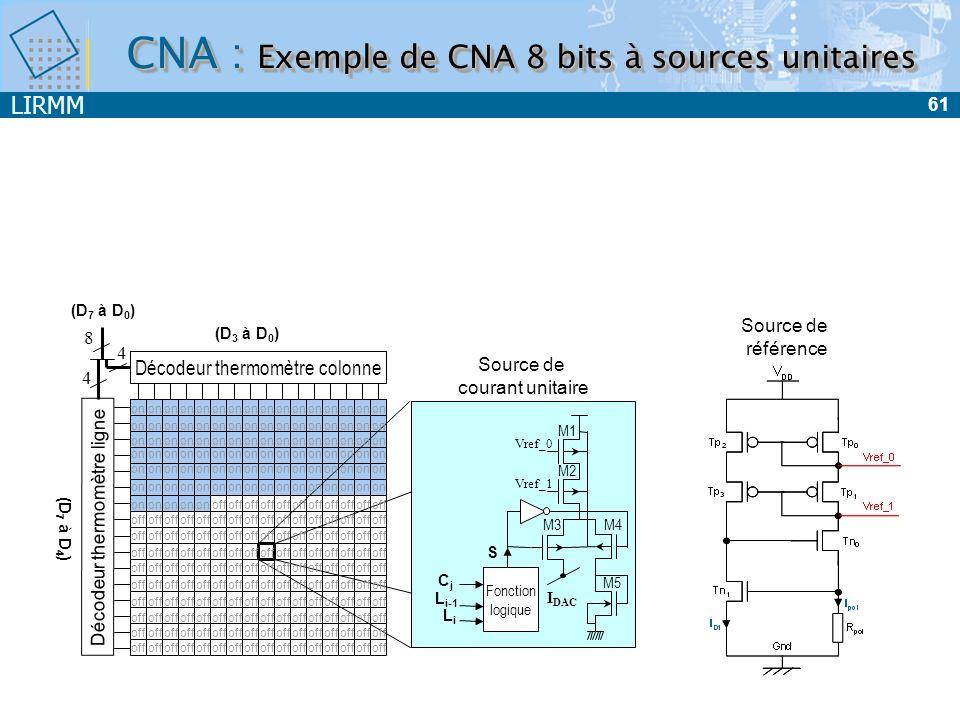 LIRMM 61 CNA : Exemple de CNA 8 bits à sources unitaires Source de référence