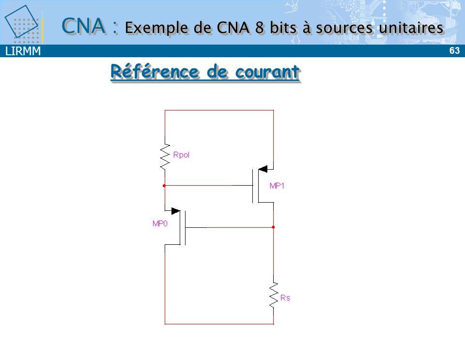 LIRMM 64 Référence de courant Avec CNA : Exemple de CNA 8 bits à sources unitaires