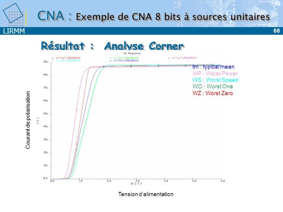 LIRMM 69 256 sources de courant élémentaires 16Y Y Y XX X Y X Z DacON Source de référence IyIx Polarisation des blocs X et Y en courant Polarisation des 256 blocs Z en tension