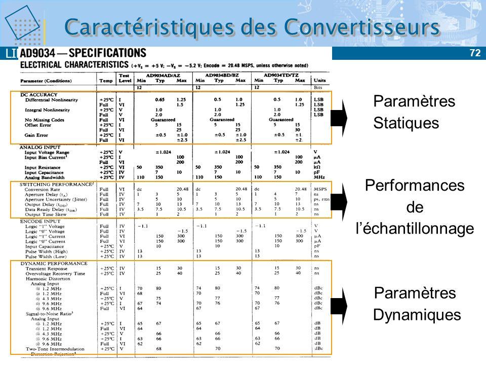 LIRMM 72 Caractéristiques des Convertisseurs Paramètres Dynamiques Paramètres Statiques Performances de léchantillonnage