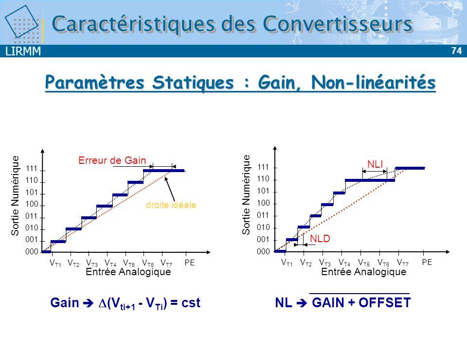 LIRMM 74 Paramètres Statiques : Gain, Non-linéarités Erreur de Gain Entrée Analogique 111 110 101 100 011 010 001 000 Sortie Numérique V T1 V T2 V T3