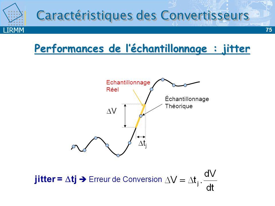 LIRMM 75 Performances de léchantillonnage : jitter V t j Échantillonnage Théorique jitter = tj Erreur de Conversion Echantillonnage Réel Caractéristiq