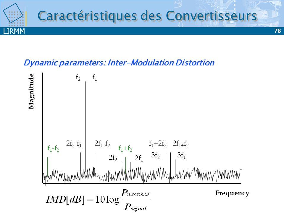 LIRMM 78 Dynamic parameters: Inter-Modulation Distortion Frequency Magnitude f1f1 2f 1 -f 2 2f 2 -f 1 f 1 +f 2 f2f2 2f 2 2f 1 f 1 -f 2 f 1 +2f 2 2f 1+