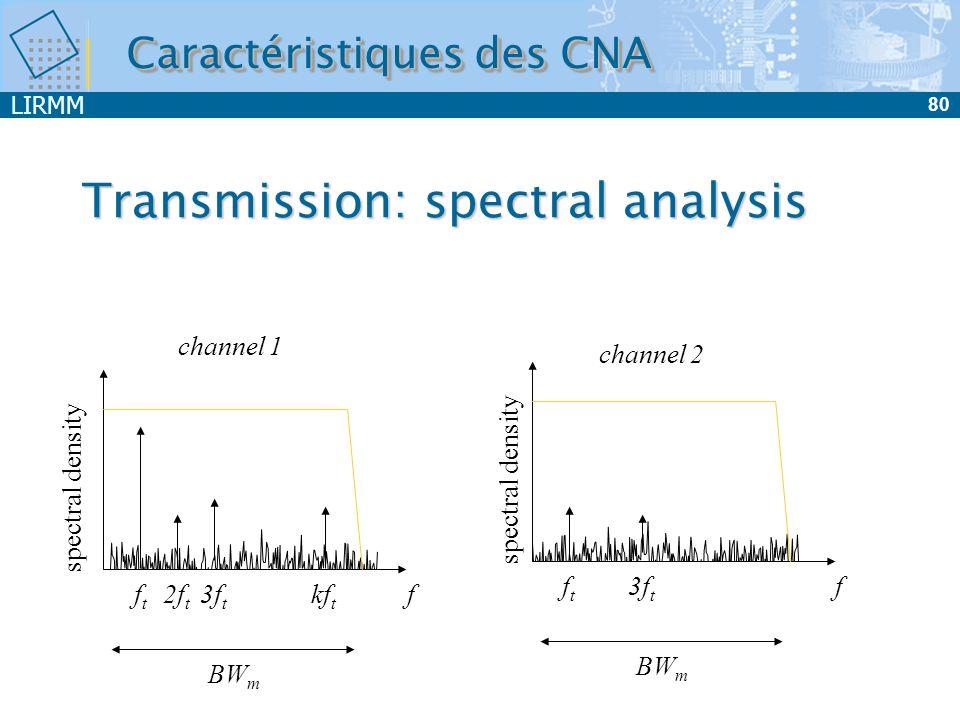 LIRMM 80 Transmission: spectral analysis fftft 2f t 3f t kf t BW m channel 1 spectral density fftft 3f t BW m channel 2 spectral density Caractéristiq