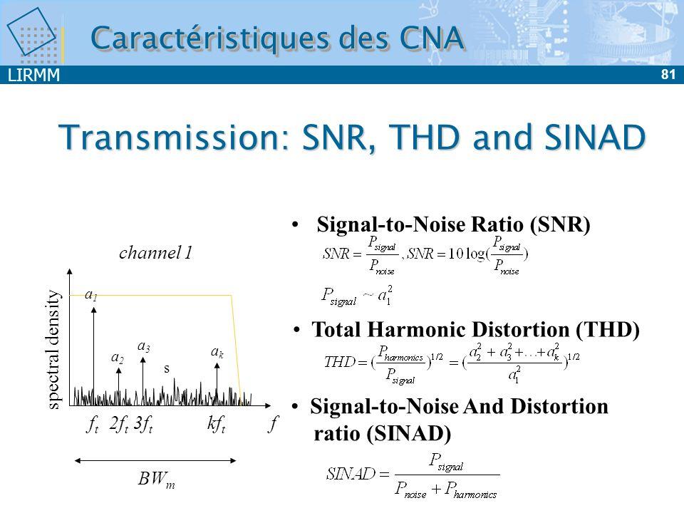 LIRMM 82 Transmission: ENOB, SFDR and DFDR Effective Number Of Bits (ENOB) fftft 2f t 3f t kf t BW m channel 1 spectral density a1a1 a2a2 a3a3 akak SFDR Spurious Free Dynamic Range (SFDR) Caractéristiques des CNA