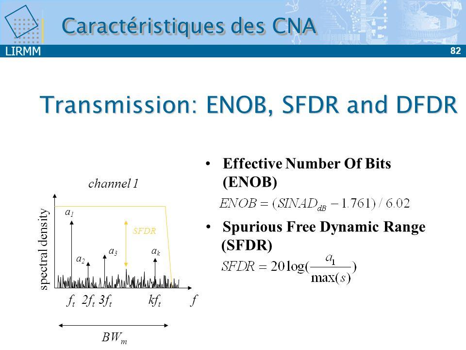 LIRMM 82 Transmission: ENOB, SFDR and DFDR Effective Number Of Bits (ENOB) fftft 2f t 3f t kf t BW m channel 1 spectral density a1a1 a2a2 a3a3 akak SF