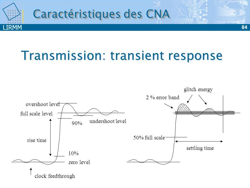 LIRMM 84 Transmission: transient response zero level full scale level 10% 90% rise time clock feedthrough overshoot level undershoot level 2 % error b