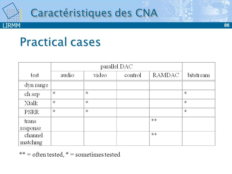 LIRMM 86 Practical cases ** = often tested, * = sometimes tested Caractéristiques des CNA