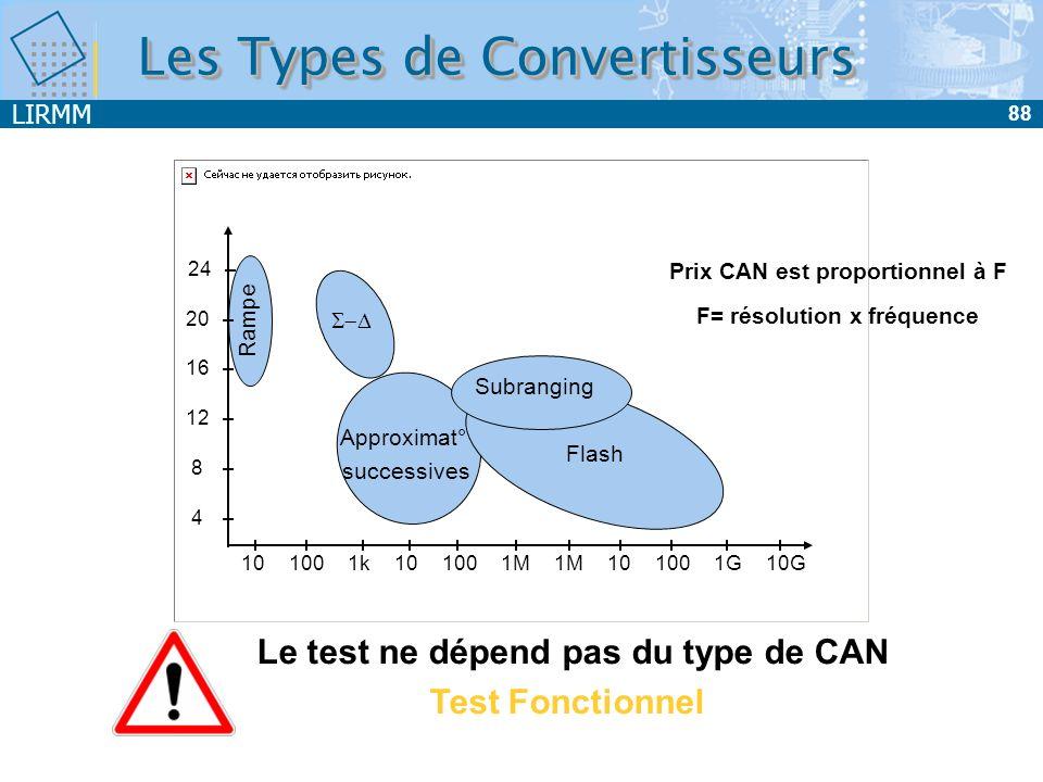 LIRMM 88 Les Types de Convertisseurs Le test ne dépend pas du type de CAN Test Fonctionnel 24 20 16 12 8 4 1010010 1001G10G1k1M 100 Approximat° succes