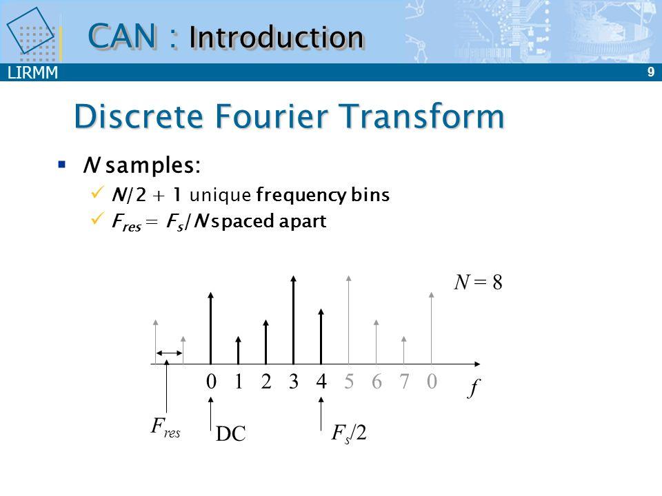 LIRMM 10 TF TF -1 Fréquence S(f) Temps s(t) TF TF -1 T éch =1/f éch Temps p D (t) 1 1 f éch 2.f éch -f éch -2.f éch 0 Fréquence P D (f) multiplication convolution TF TF -1 Temps T éch =1/f éch s éch (k.T éch ) Fréquence f éch 2.f éch -f éch -2.f éch 0 S éch (f) CAN : Echantillonnage Temporel Discrétisation temporellePériodisation fréquentielle Fréquentiel