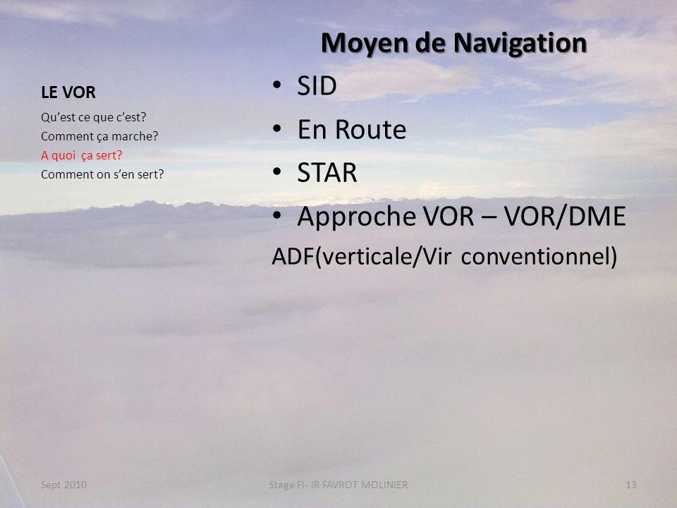 LE VOR Moyen de Navigation SID En Route STAR Approche VOR – VOR/DME ADF(verticale/Vir conventionnel) Quest ce que cest? Comment ça marche? A quoi ça s
