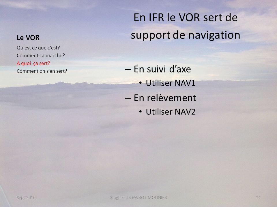 Le VOR En IFR le VOR sert de support de navigation – En suivi daxe Utiliser NAV1 – En relèvement Utiliser NAV2 Quest ce que cest? Comment ça marche? A