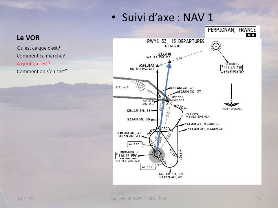 Le VOR Suivi daxe : NAV 1 Quest ce que cest? Comment ça marche? A quoi ça sert? Comment on sen sert? Sept 2010Stage FI- IR FAVROT MOLINIER15