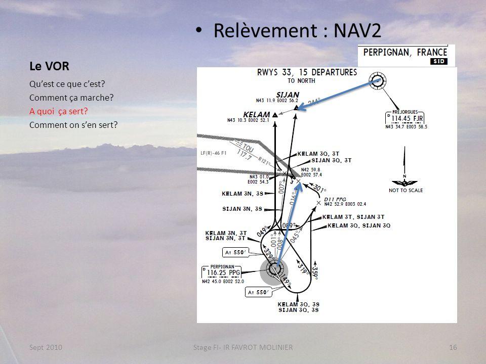Le VOR Relèvement : NAV2 Quest ce que cest? Comment ça marche? A quoi ça sert? Comment on sen sert? Sept 2010Stage FI- IR FAVROT MOLINIER16