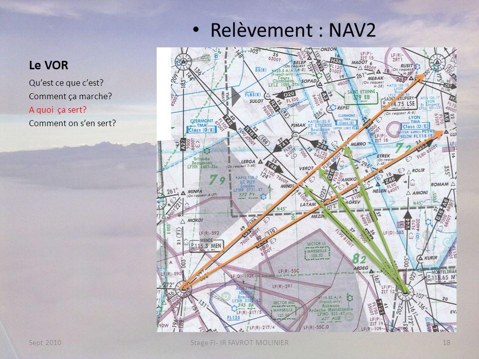 Le VOR Relèvement : NAV2 Quest ce que cest? Comment ça marche? A quoi ça sert? Comment on sen sert? Sept 2010Stage FI- IR FAVROT MOLINIER18