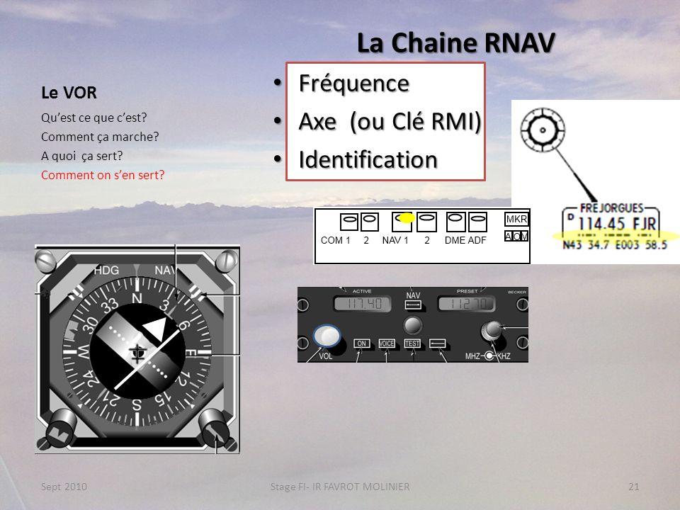 Le VOR La Chaine RNAV Fréquence Fréquence Axe (ou Clé RMI) Axe (ou Clé RMI) Identification Identification Quest ce que cest? Comment ça marche? A quoi