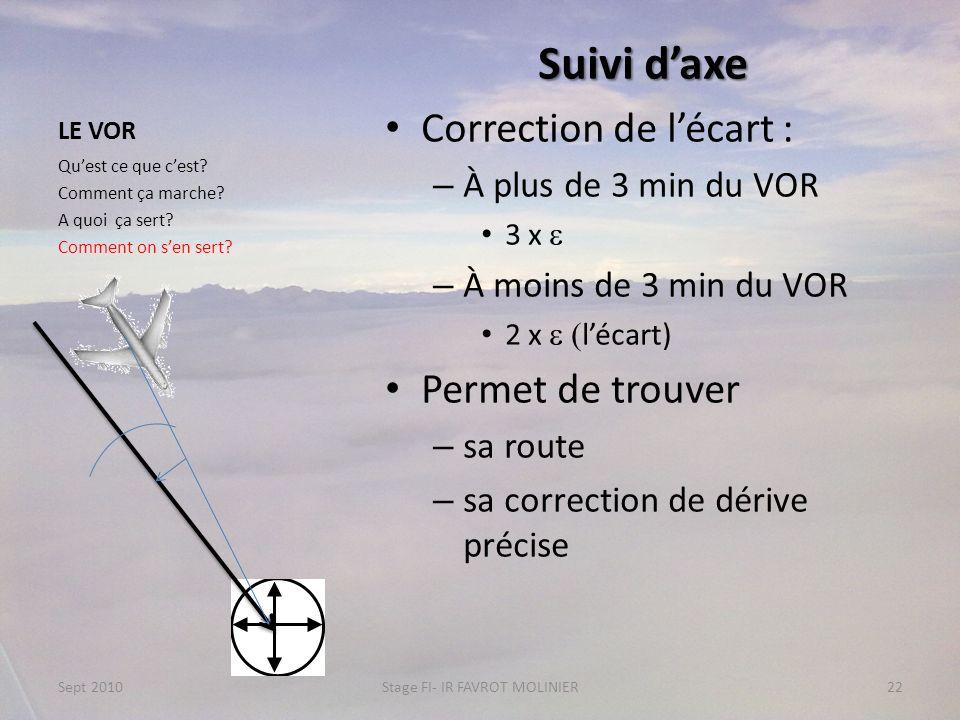 LE VOR Suivi daxe Correction de lécart : – À plus de 3 min du VOR 3 x – À moins de 3 min du VOR 2 x lécart) Permet de trouver – sa route – sa correcti